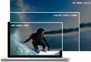 Welche Bildschirmauflösung ist die beste im Internet?