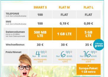 Für nur 16,99 Euro monatlich erhalten Ihre Kunden eine Telefonie-Flat, 5 GB LTE & ein Europa-Paket mit 1 GB extra Discoplus